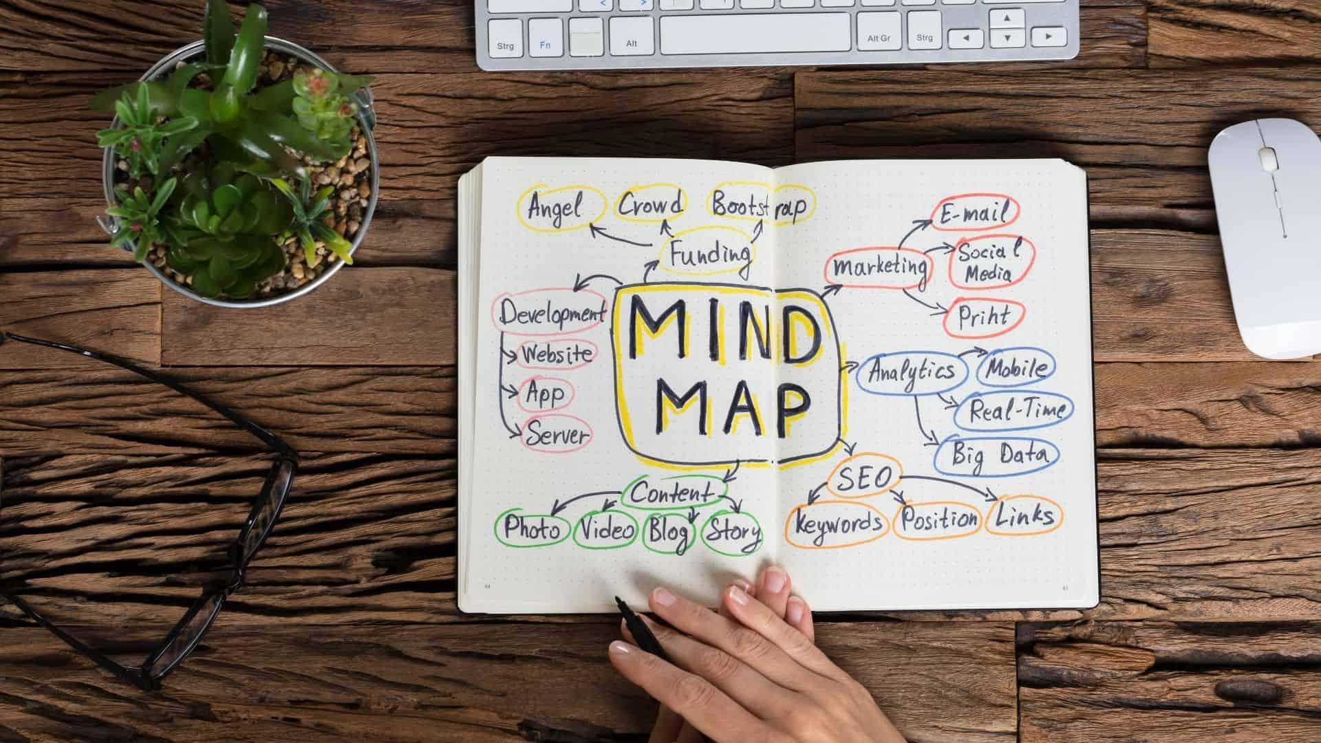 a mind map in a notebook