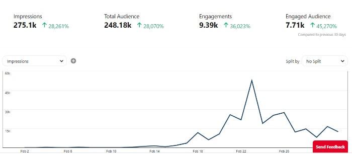 pinterest graph-increase website traffic fast