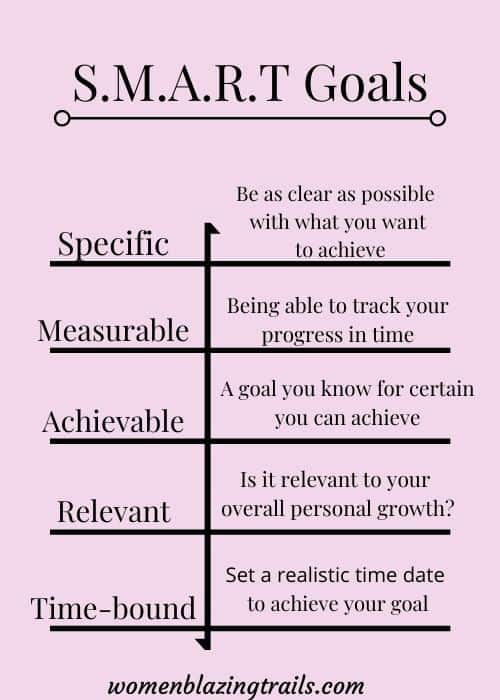 25 examples of personal goals you should implement today